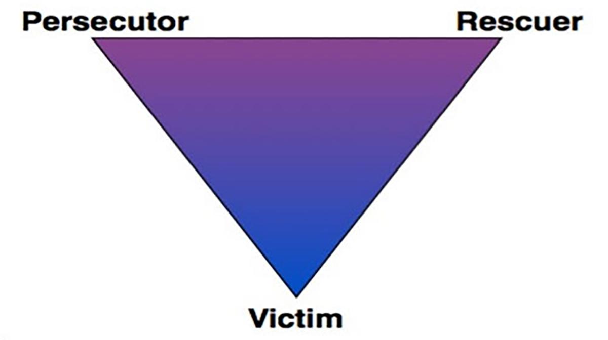 La Triangulación y el Narcisismo