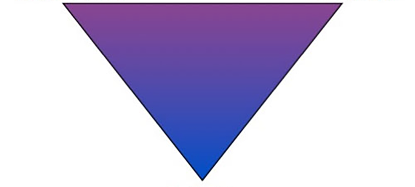 La Triangulación y elNarcisismo